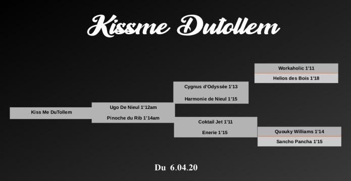 KISSME-DUTOLLEM